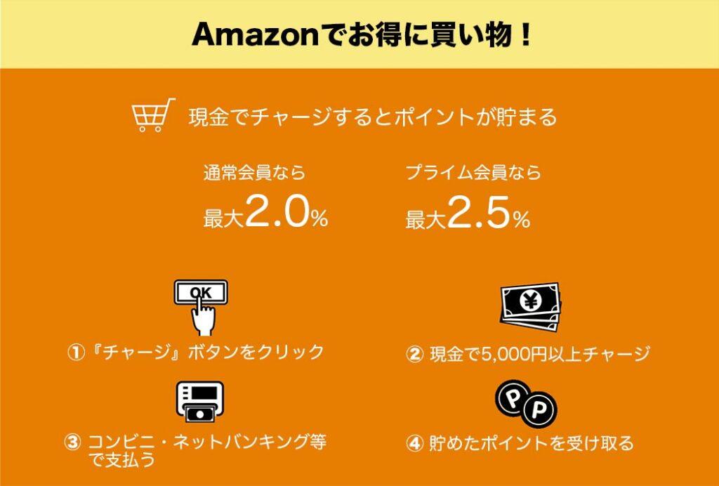 Amazonで買い物するなら現金チャージ